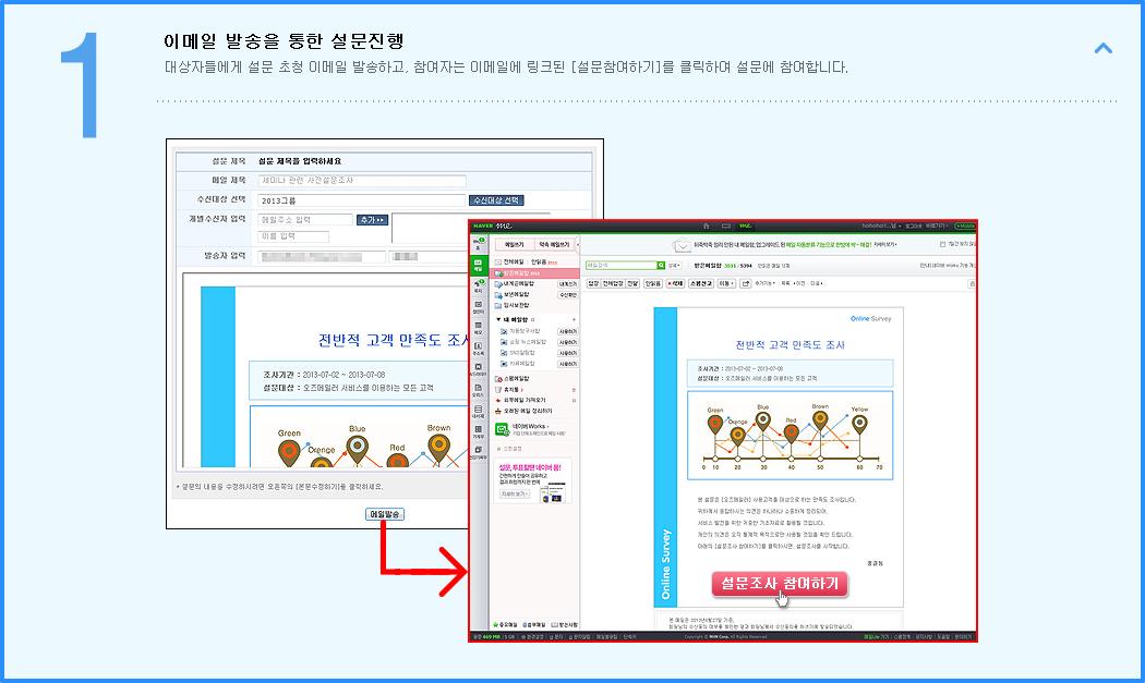 1. 이메일 발송을 통한 설문진행